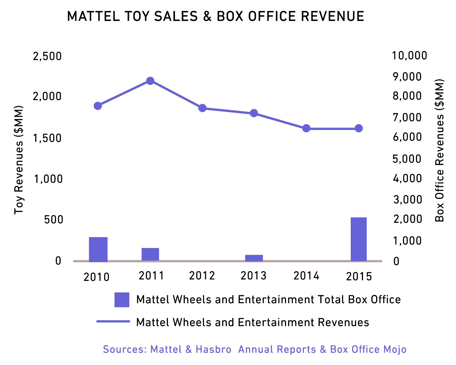 mattel in china Jingyu toy products, a toy factory based in the chinese city of shenzhen, has been accused of underpaying its employees and forcing them to work long hours, according to a report released by china labor watch (clw) on tuesday workers at the factory, which is a supplier to american toy companies.
