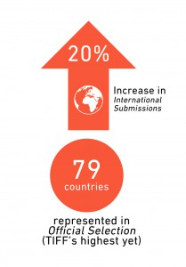 international_infographic_tiff