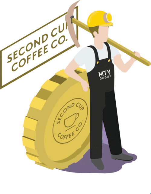 Second Cup Graphic 3