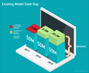 Medium Graphic 2 - Cash Gap Graph-01