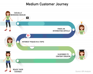Medium Graphic 3 - Customer Journey-01
